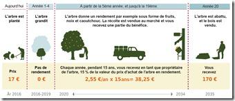 infografik2016 FR
